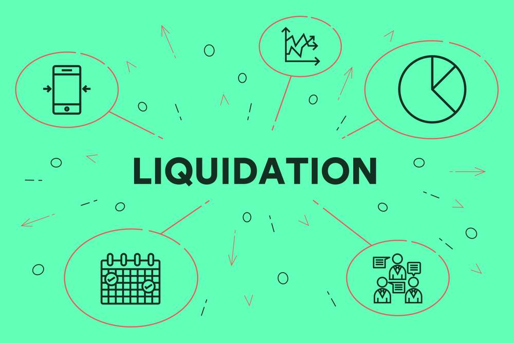Complete Guide for Business Liquidation and the Consequence
