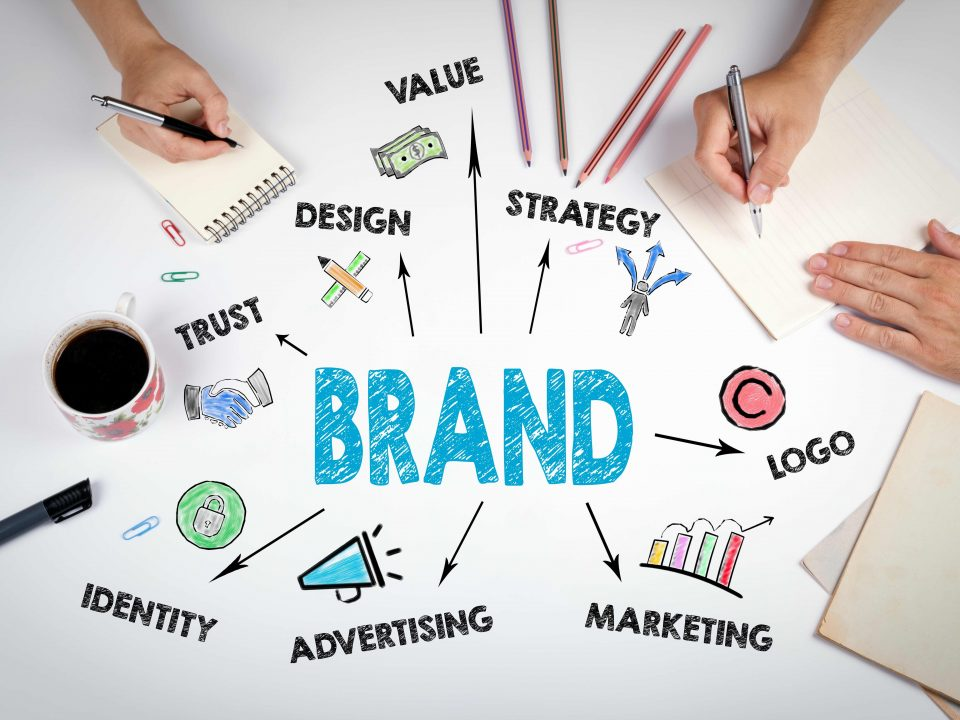 Lift your Profit Margin with Quality Branding. How to Build a Brand