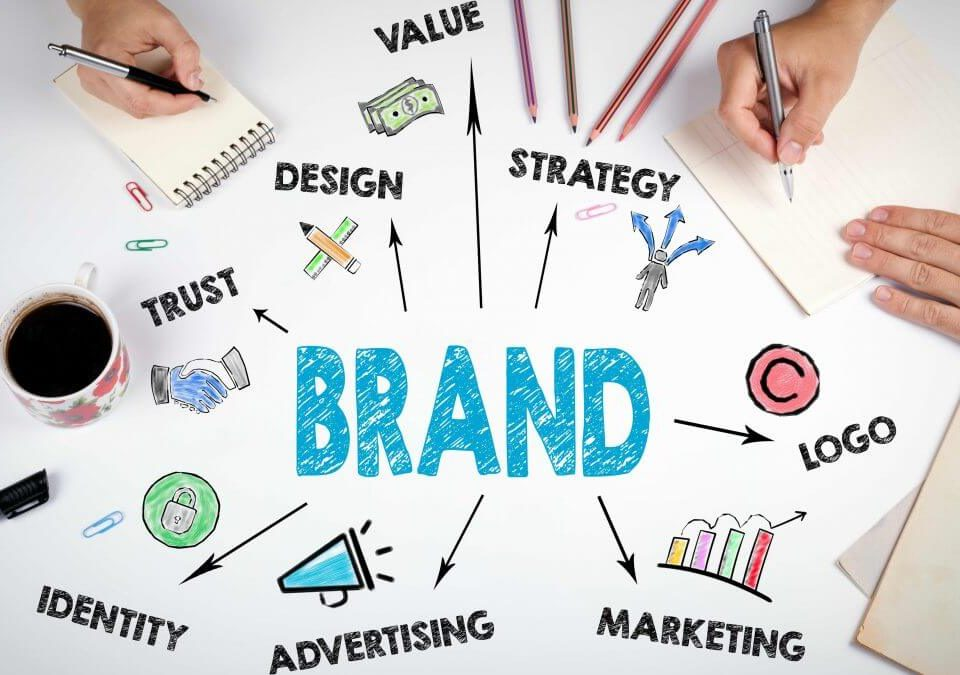 , Lift your Profit Margin with Quality Branding. How to Build a Brand